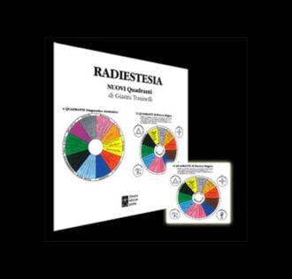 Quadrante per Radiestesia